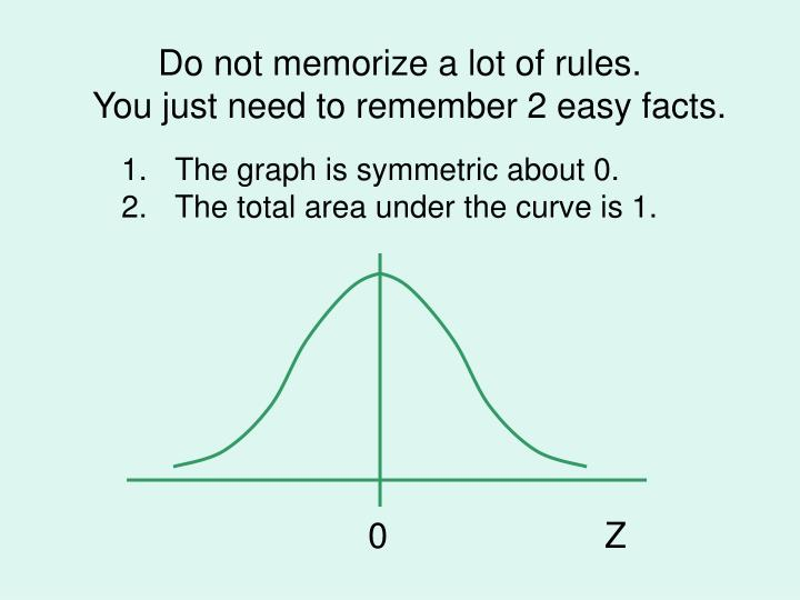 Do not memorize a lot of rules.