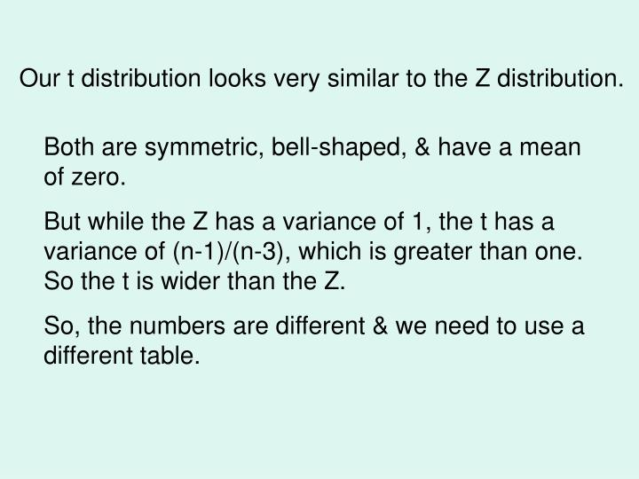 Our t distribution looks very similar to the Z distribution.