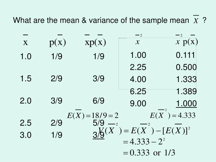 What are the mean & variance of the sample mean      ?