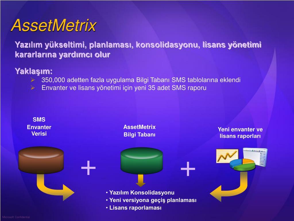 AssetMetrix