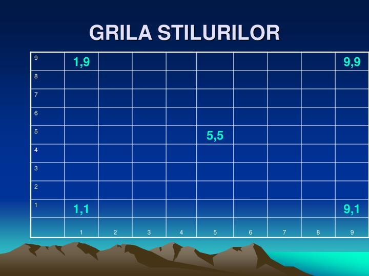 GRILA STILURILOR