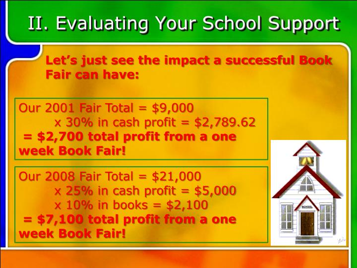II. Evaluating Your School Support