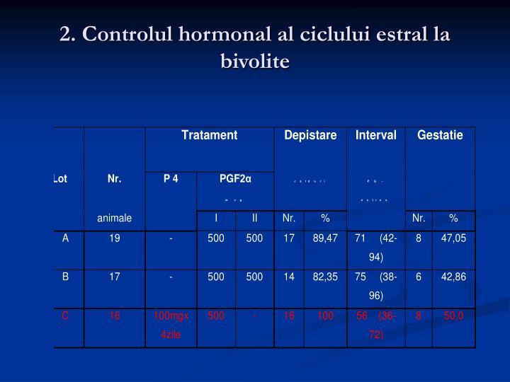 2. Controlul hormonal al ciclului estral la bivolite