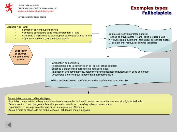 Exemples types