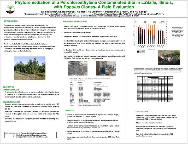 Phytoremediation of a Perchloroethylene Contaminated Site in LaSalle, Illinois,