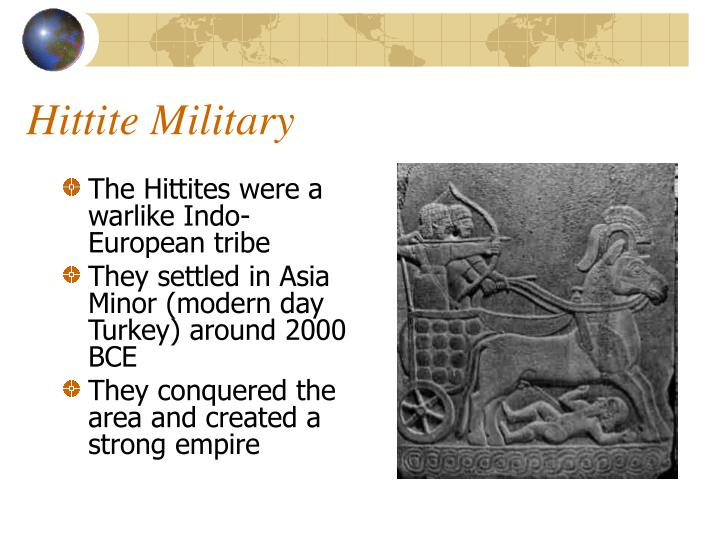 Hittite Military