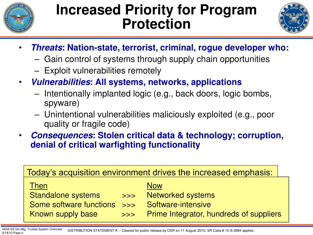 Increased Priority for Program Protection