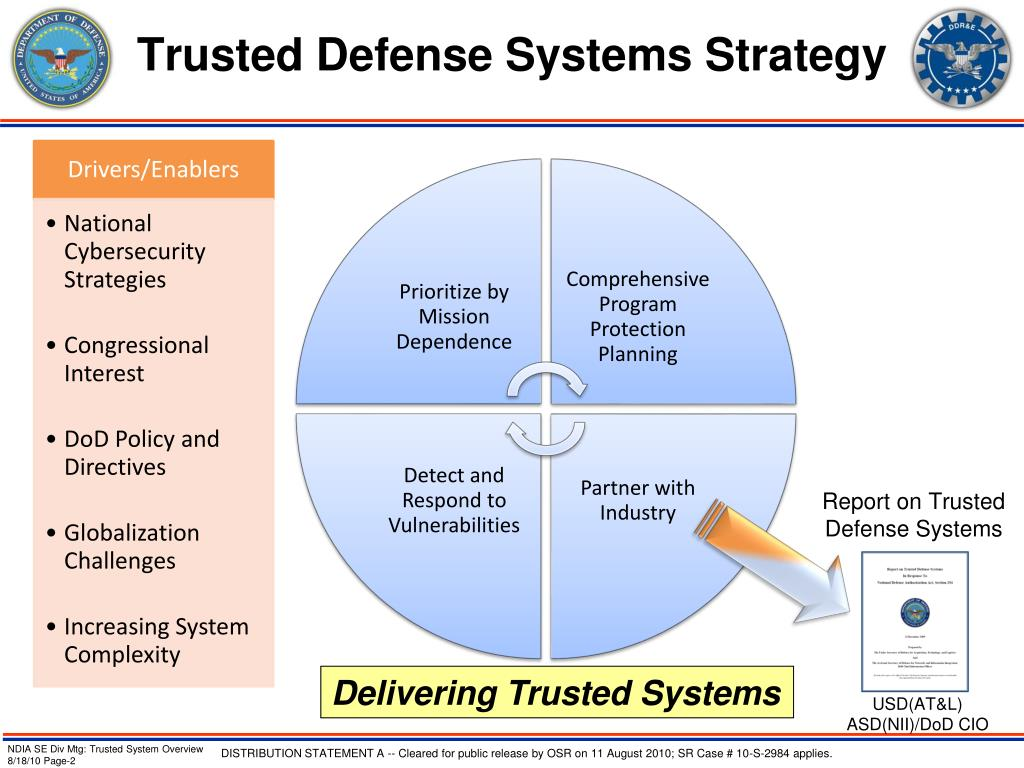 Trusted Defense Systems Strategy
