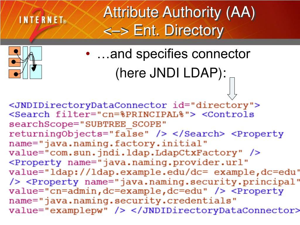 Attribute Authority (AA)