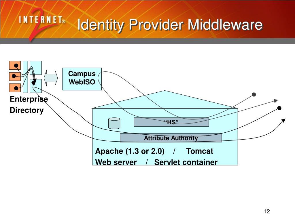 Identity Provider Middleware