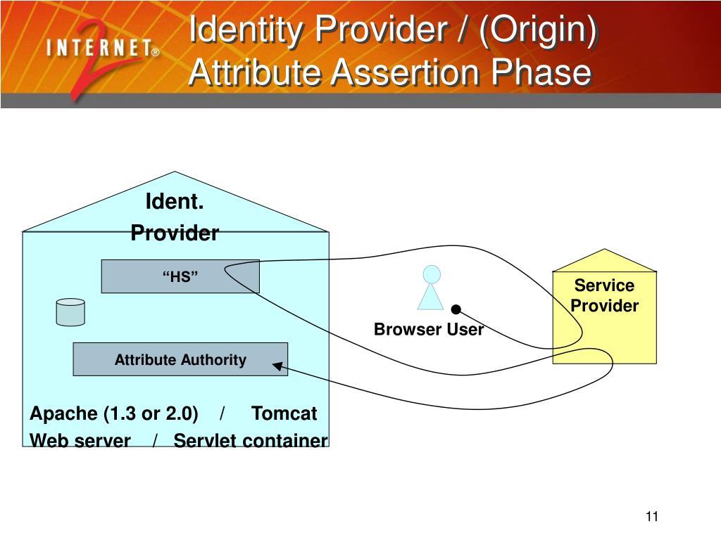 Identity Provider / (Origin)