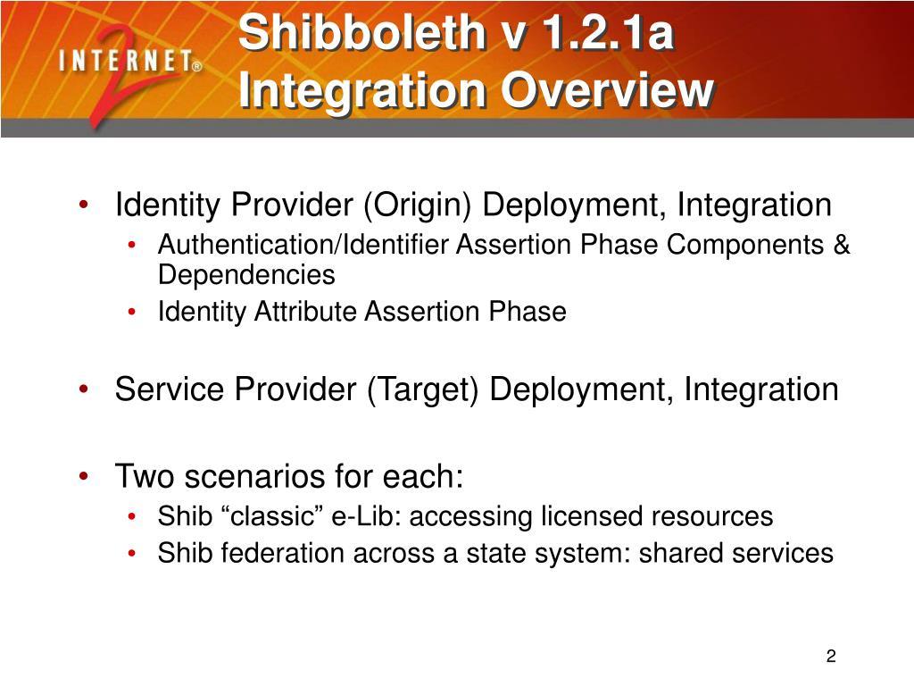 Shibboleth v 1.2.1a
