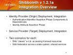 shibboleth v 1 2 1a integration overview