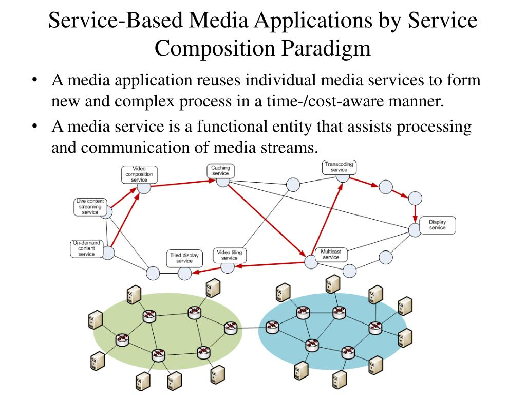 Service-Based Media Applications by Service Composition Paradigm