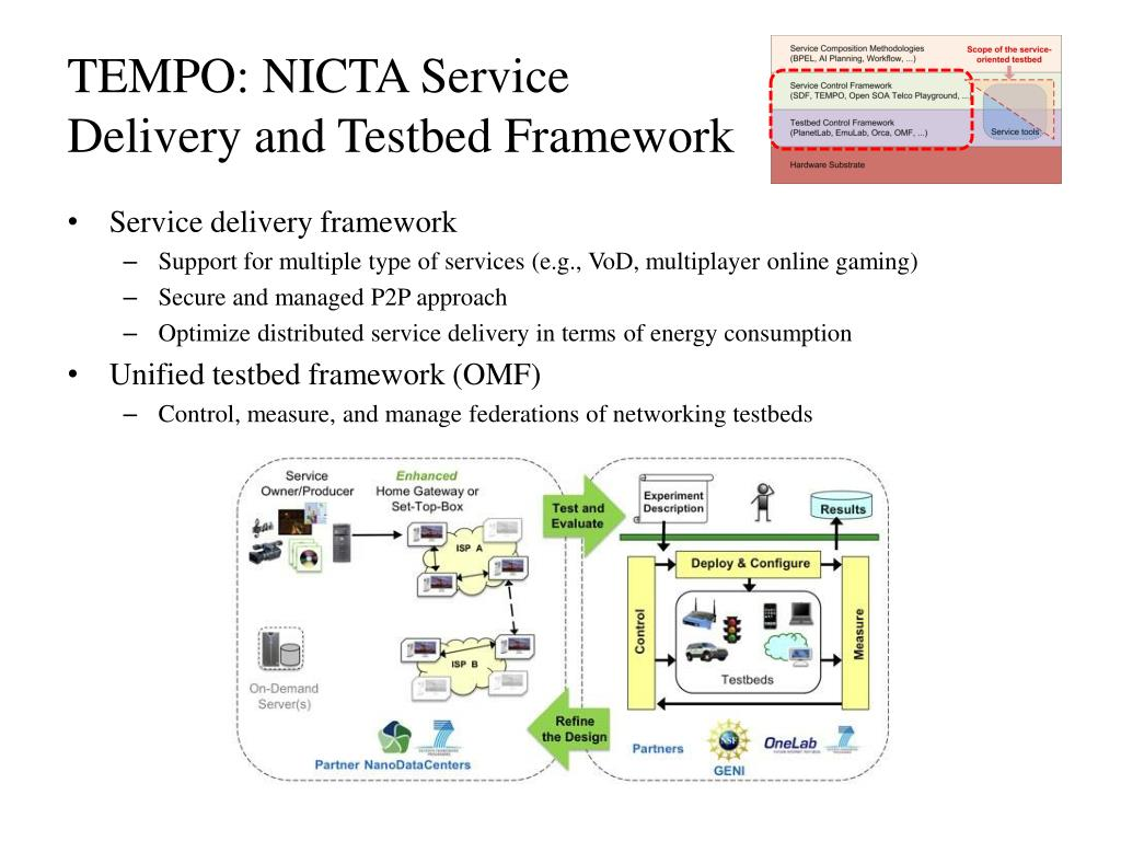 TEMPO: NICTA Service Delivery and Testbed Framework