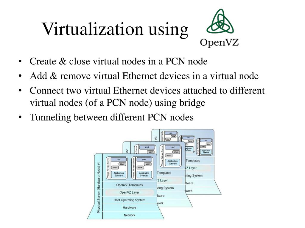 Virtualization using