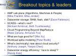 breakout topics leaders