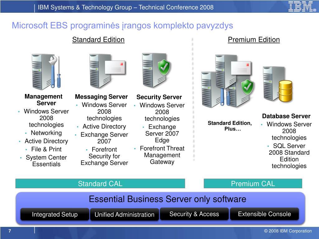Microsoft EBS programinės įrangos komplekto pavyzdys