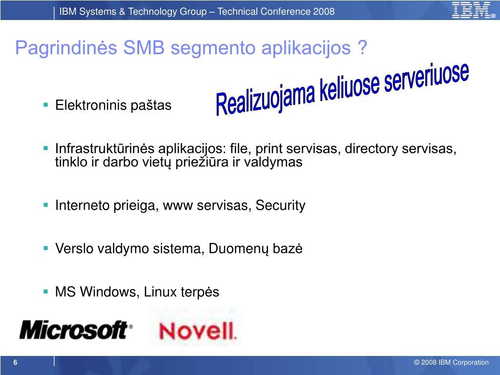 Pagrindinės SMB segmento aplikacijos