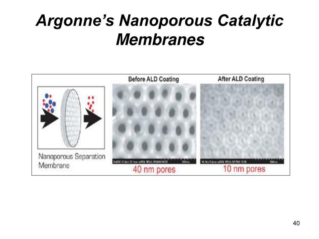 Argonne's Nanoporous Catalytic Membranes