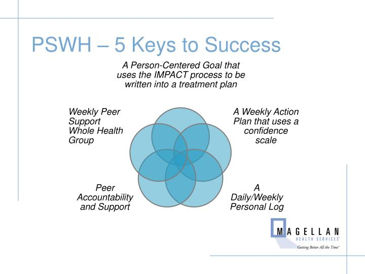 PSWH – 5 Keys to Success