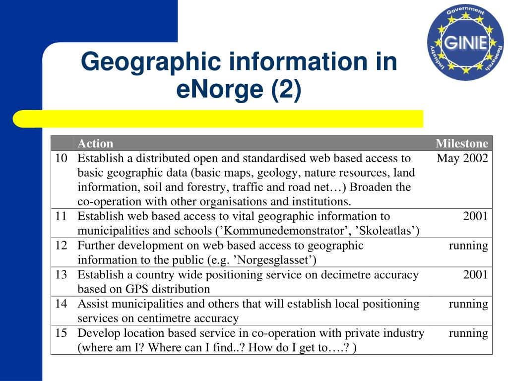 Geographic information in eNorge (2)