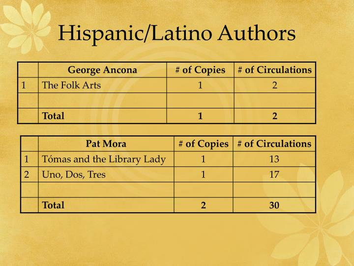 Hispanic/Latino Authors