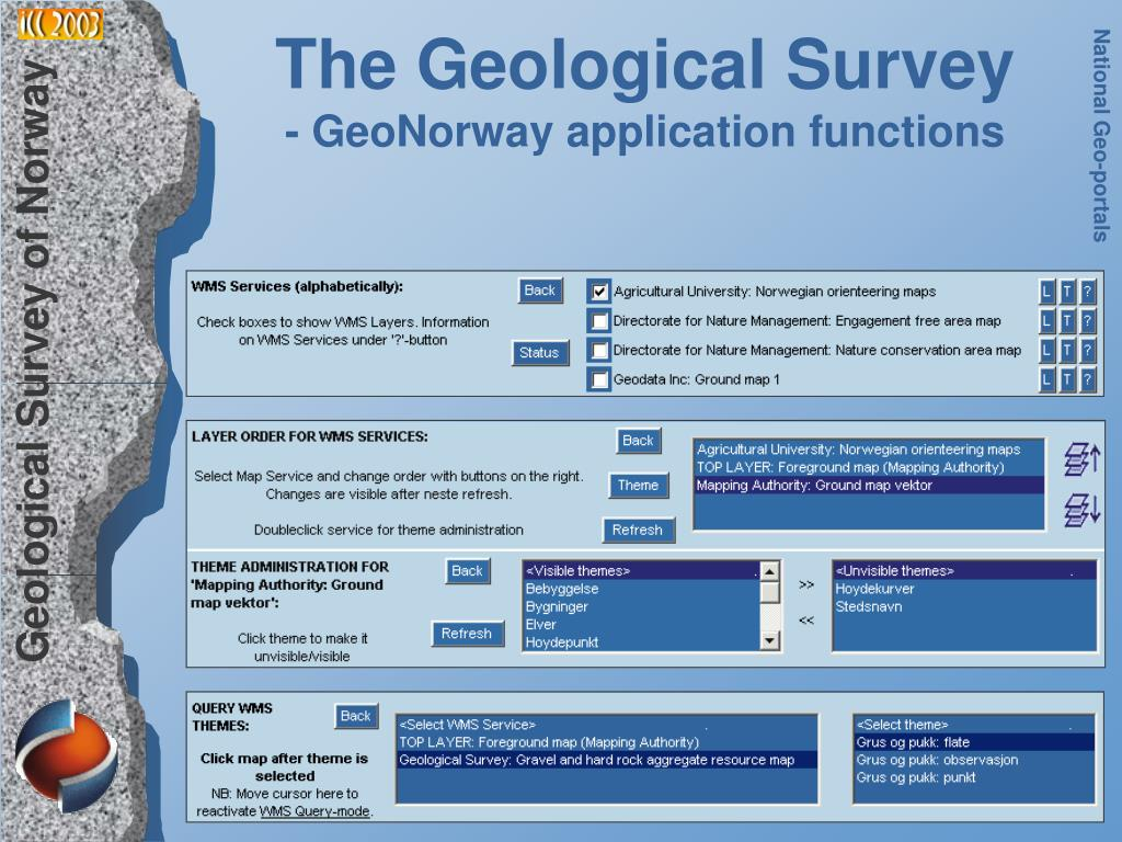 The Geological Survey