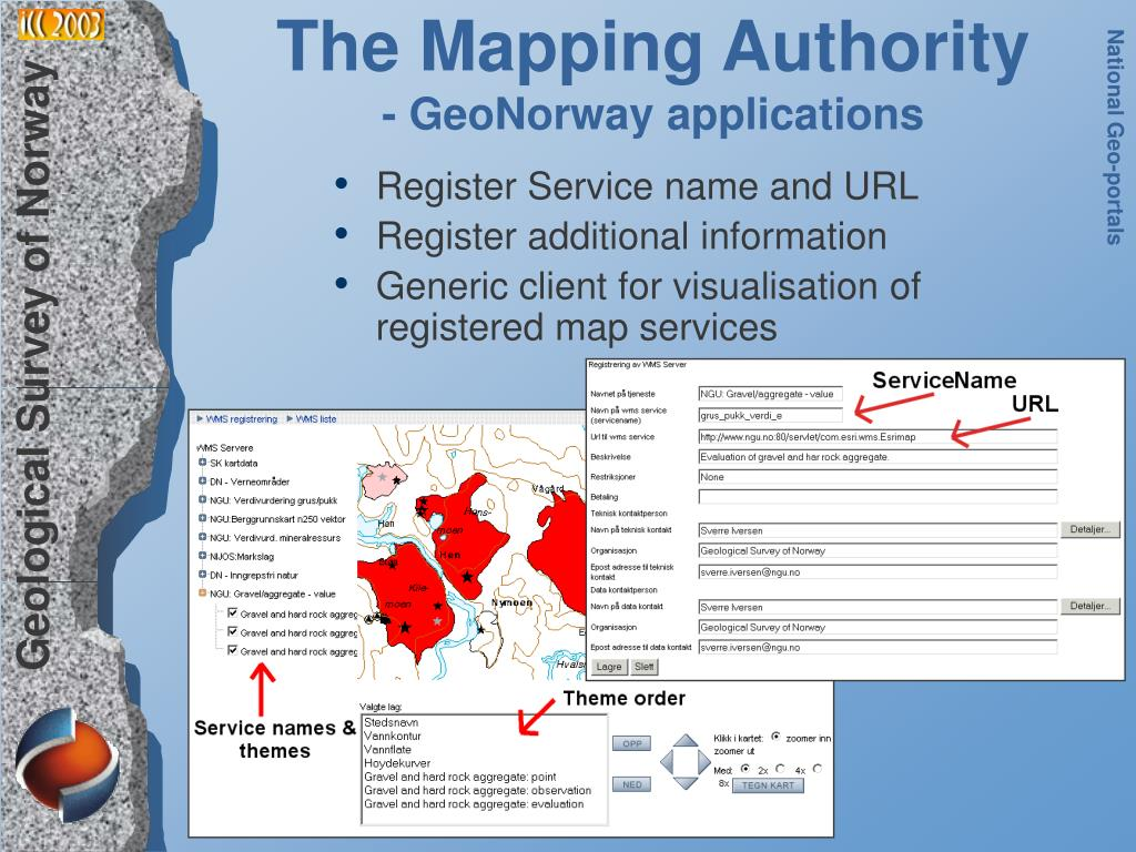 The Mapping Authority