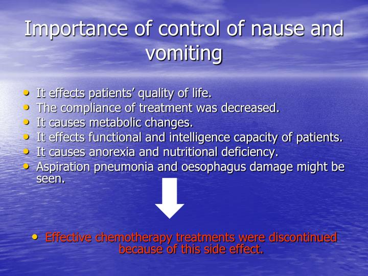 Importance of control of nause and vomiting