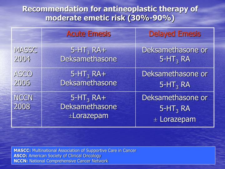 Recommendation for antineoplastic therapy of moderate emetic risk (30%-90%)