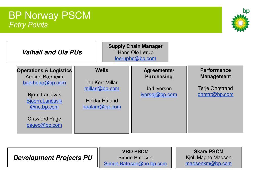 BP Norway PSCM