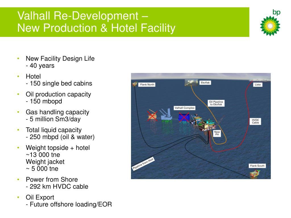 Valhall Re-Development –