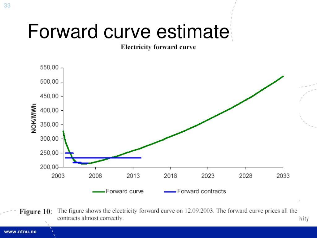 Forward curve estimate