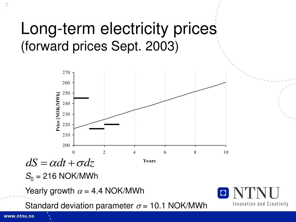 Long-term electricity prices
