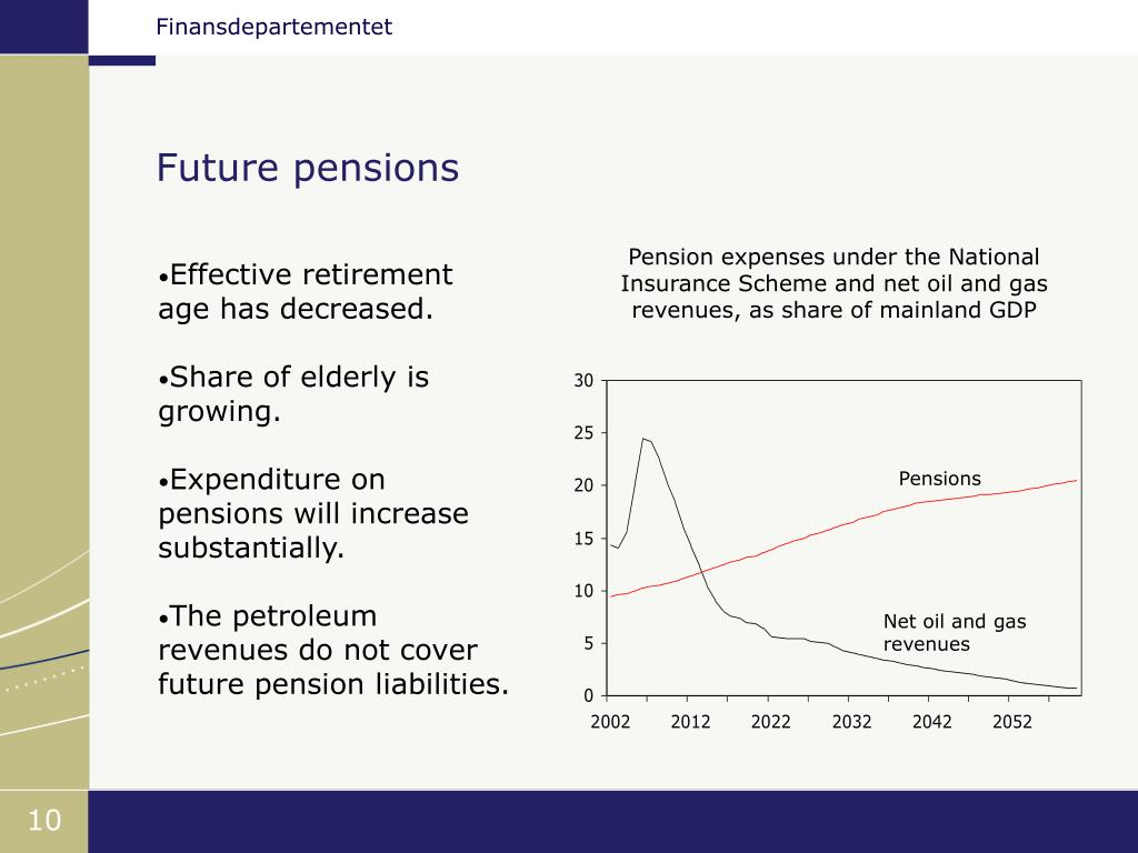 Future pensions