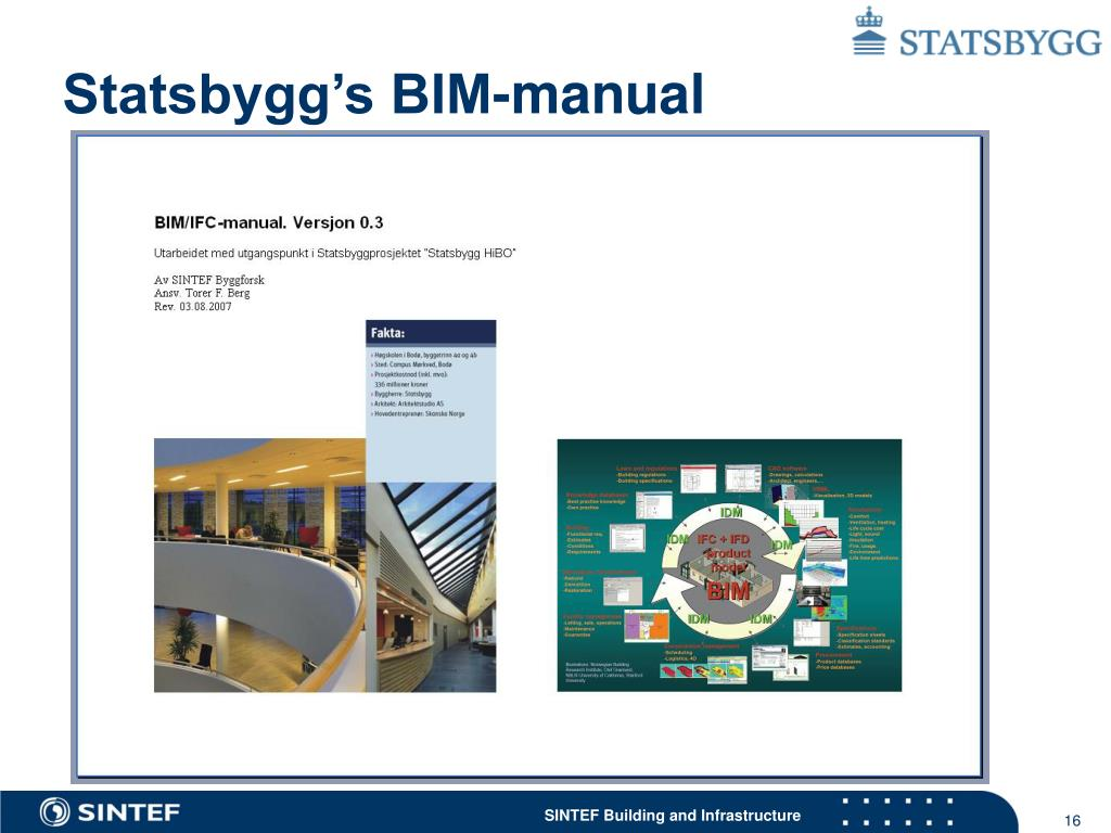 Statsbygg's BIM-manual