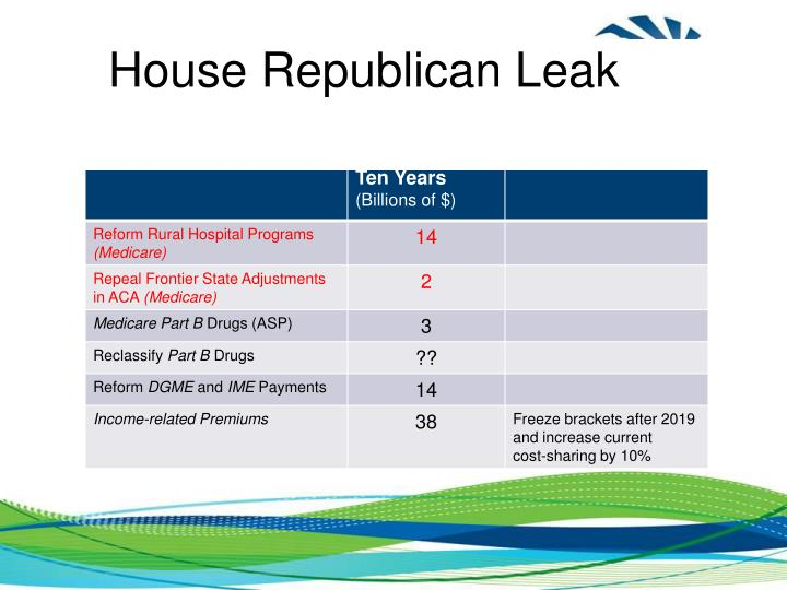 House Republican Leak