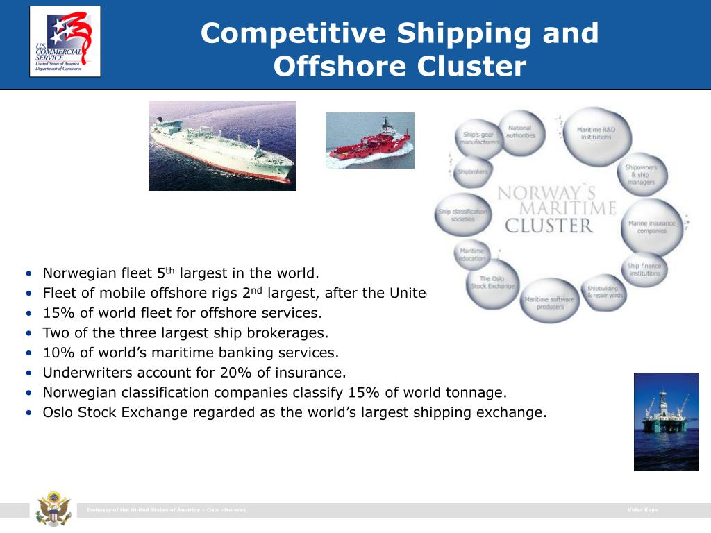 Competitive Shipping and Offshore Cluster