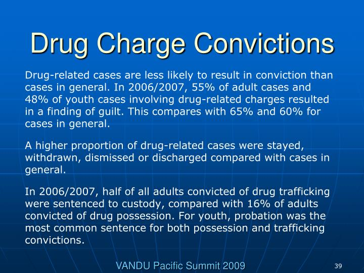 Drug Charge Convictions