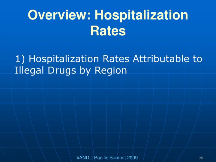 Overview: Hospitalization Rates