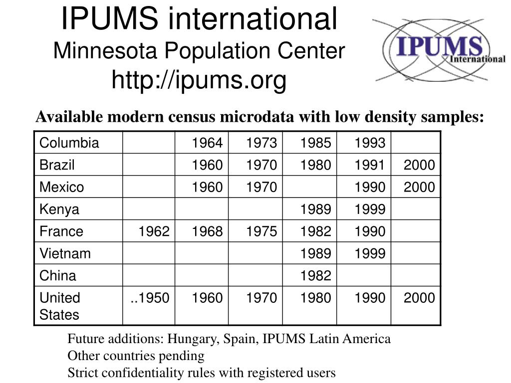 IPUMS international