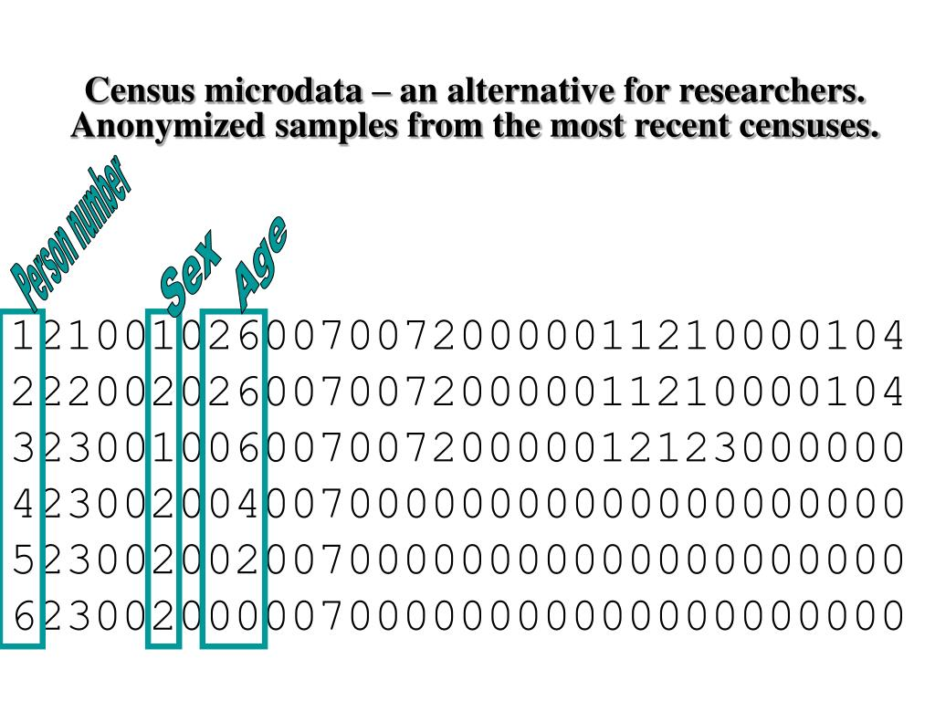 Census microdata – an alternative for researchers. Anonymized samples from the most recent censuses.