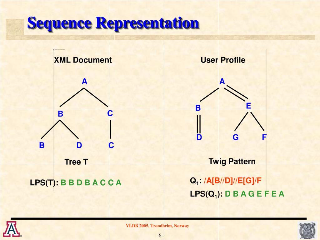 Sequence Representation