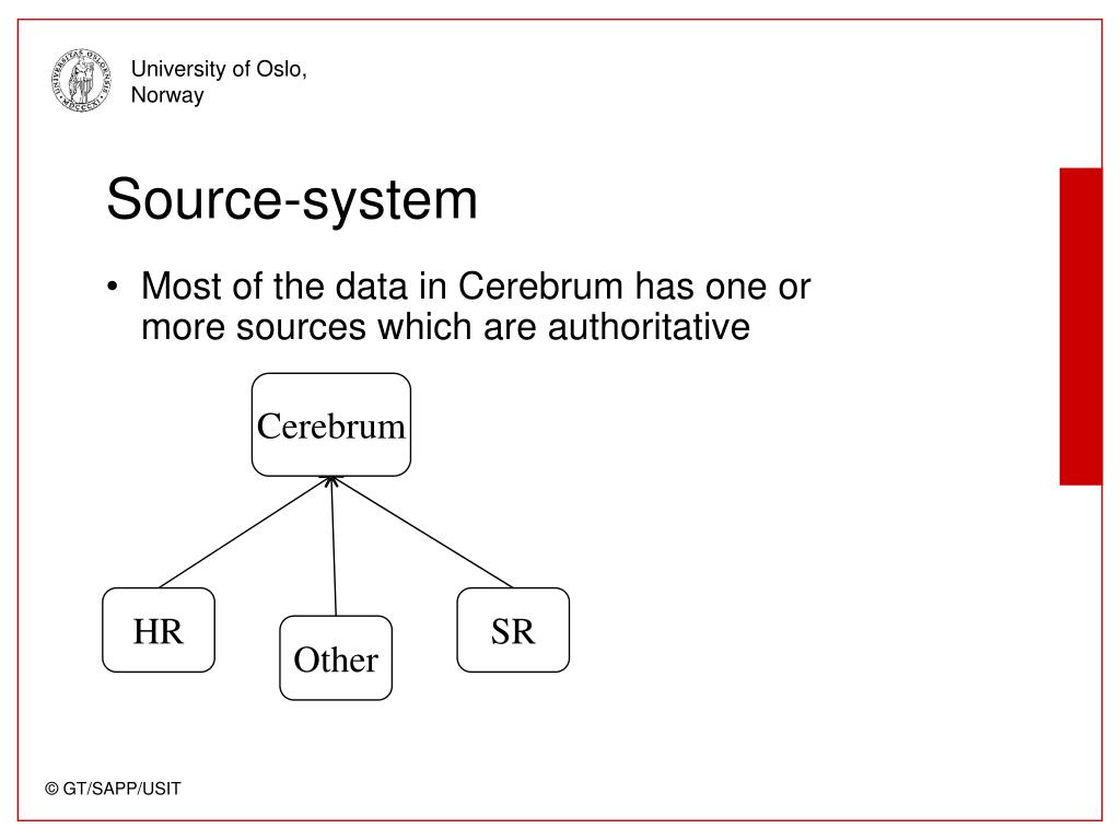 Source-system
