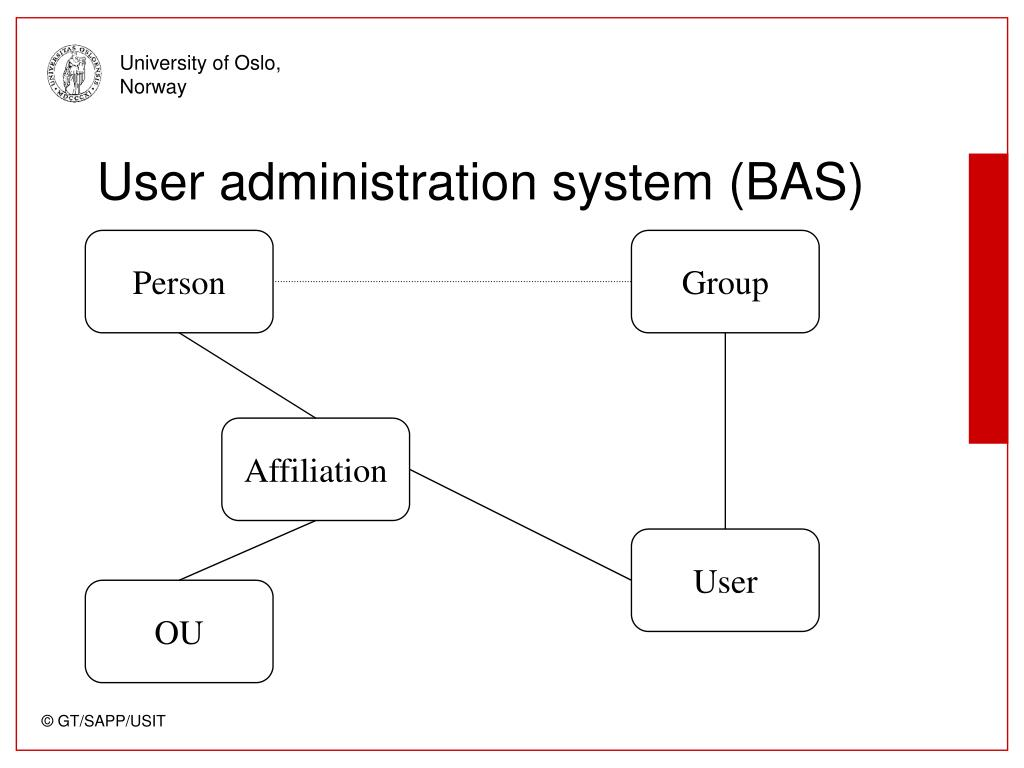 User administration system (BAS)