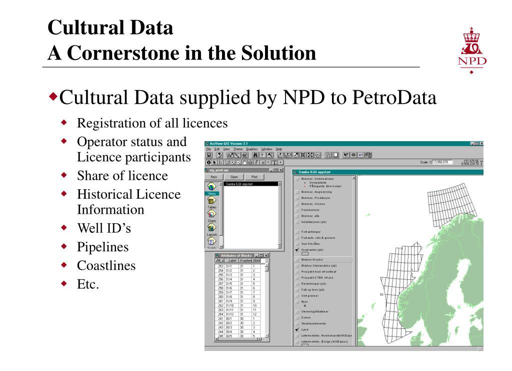 Cultural Data
