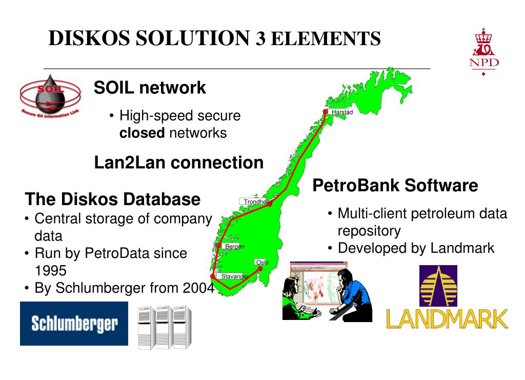 DISKOS SOLUTION
