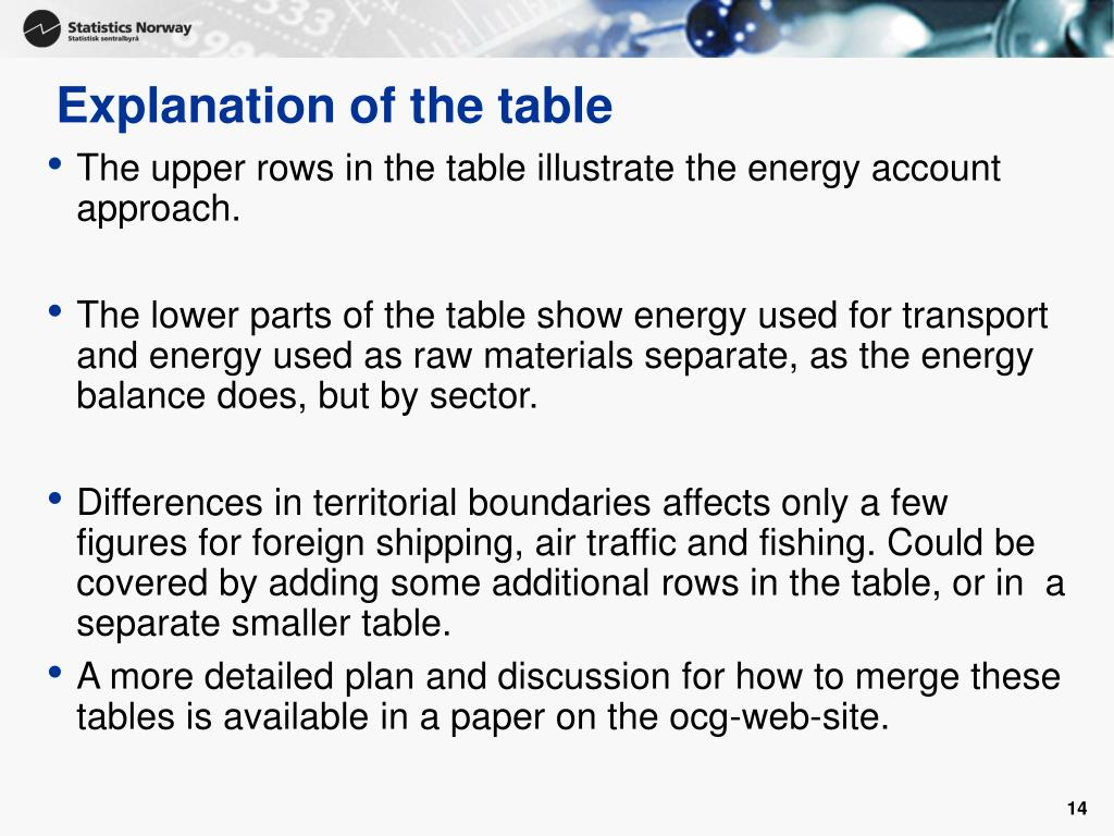 Explanation of the table
