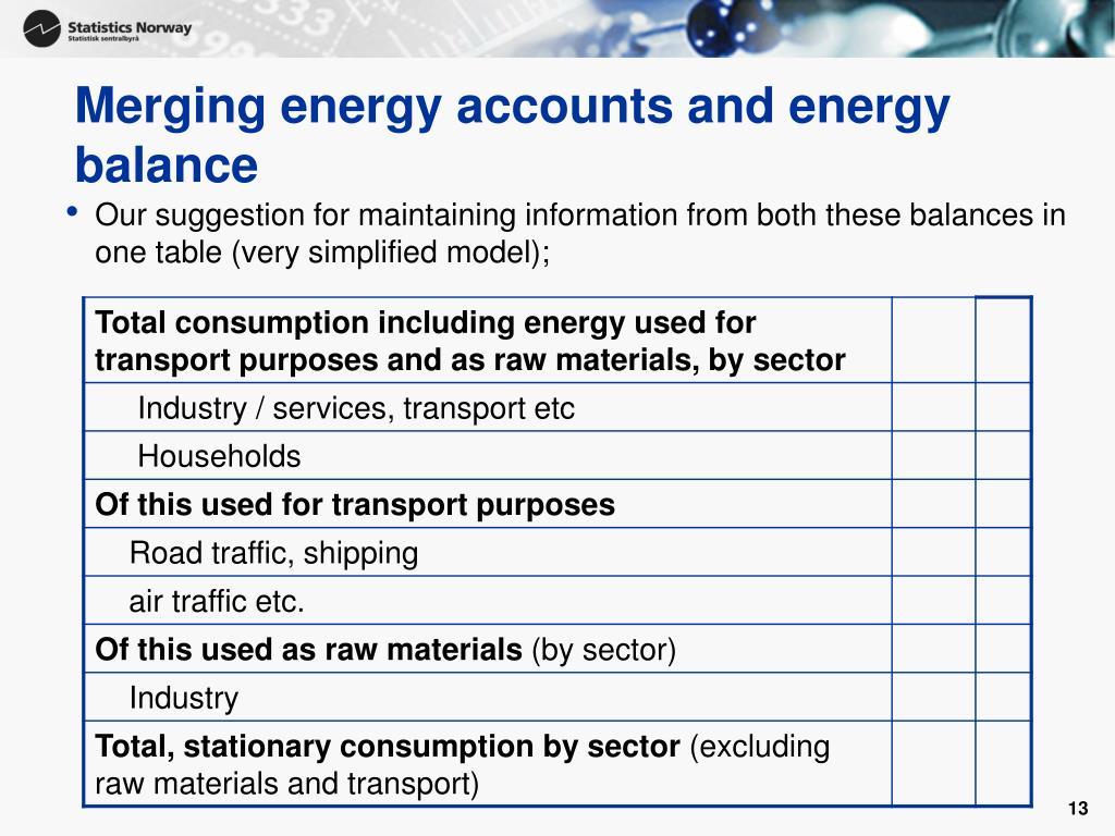 Merging energy accounts and energy balance